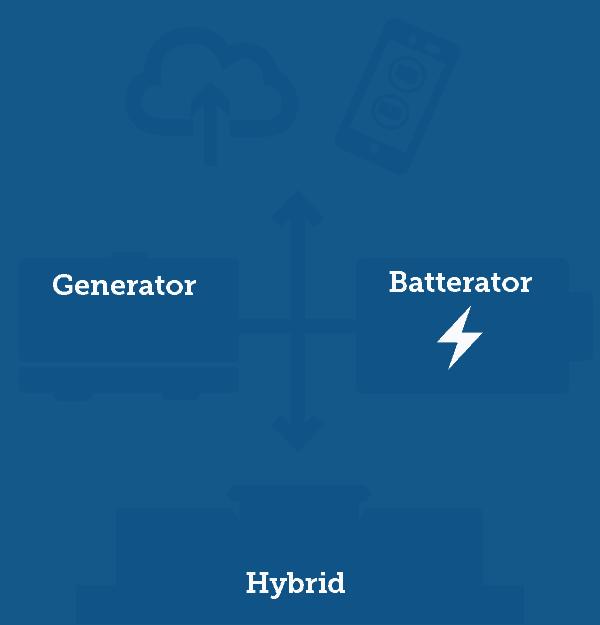 Viser Batterator og Generator